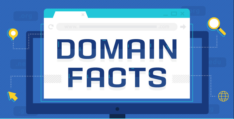 [INFOGRAPHIC] Domain Names And Branding - How To Get It Right